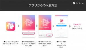 アプリ入会方法テンプレ